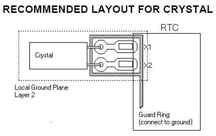 Recommended layout for crystal