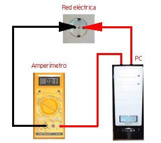 Conexión red tester